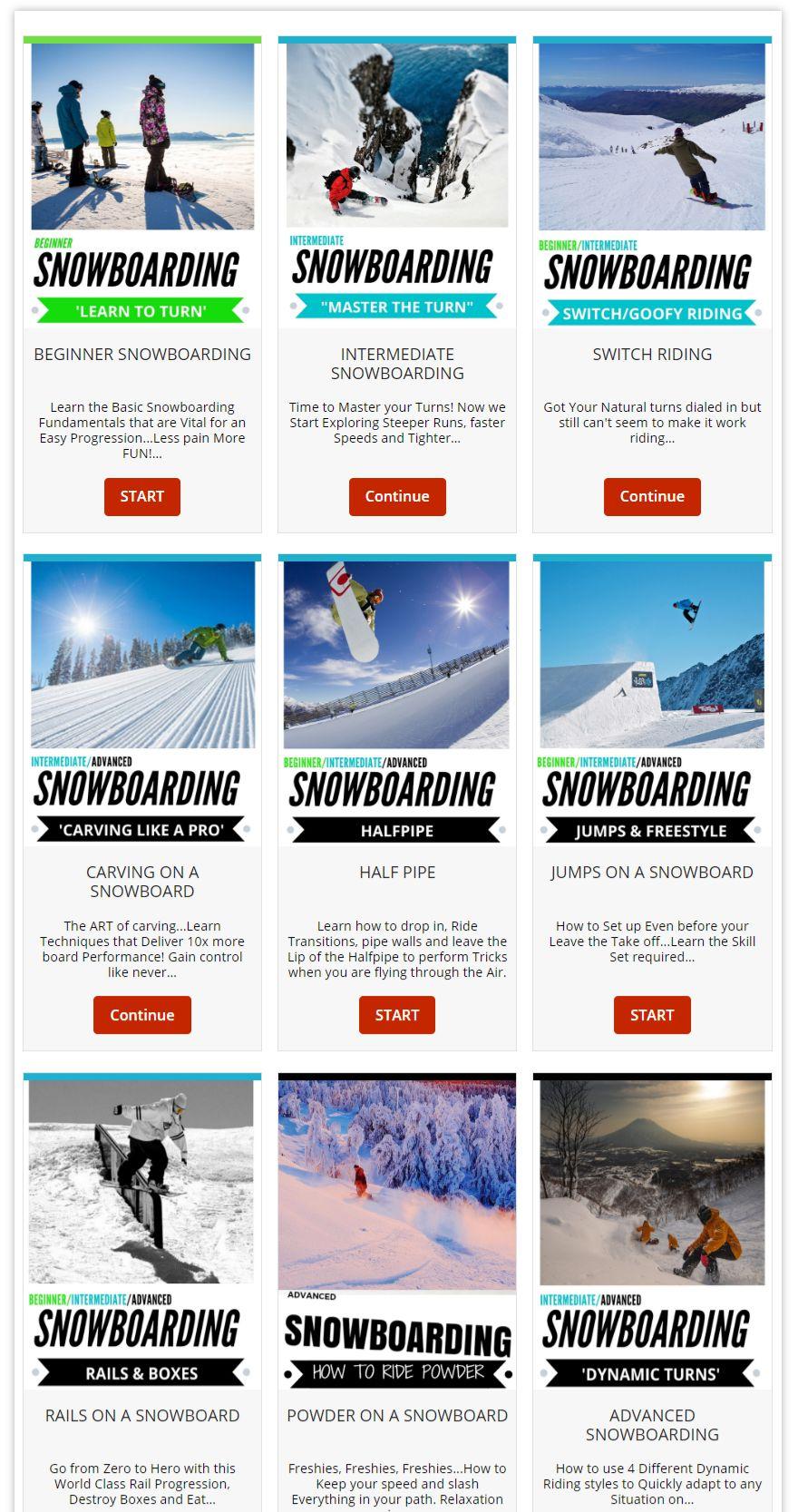 Online-Snowboard-Coach beginner snowboarding